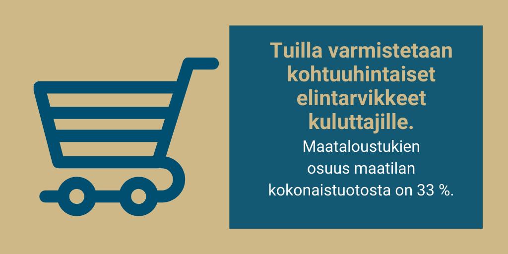 Kuvituskuva tekstillä: Tuilla varmistetaan kohtuuhintaiset elintarvikkeet kuluttajille.